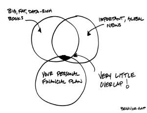 Very-Little-Overlap